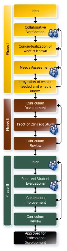 rjcd-methodology1[1]